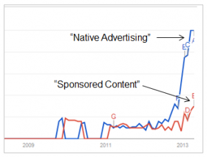 Native_vs_Sponsored_Trends_2-300x228
